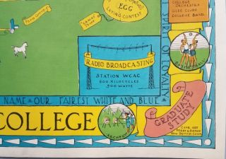 [Pictorial Map of UConn in 1935.] Connecticut State College.